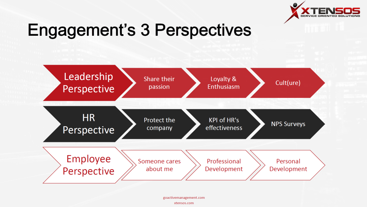 Engagement's 3 Perspectives